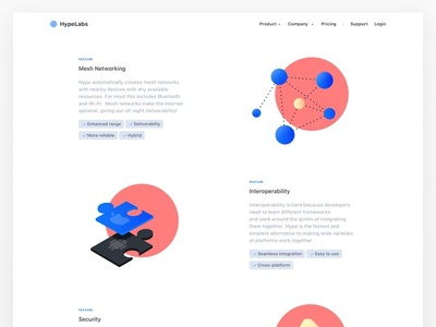 HypeLabs — Features