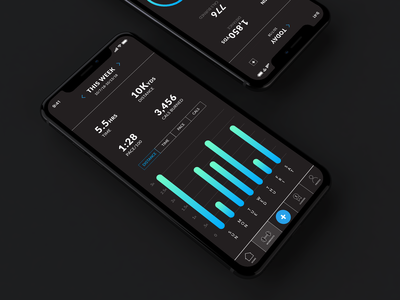 Daily UI #018 | Analytics Chart pt. 2