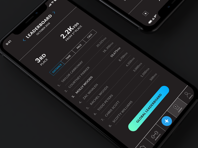 Daily UI #019 | Leaderboard