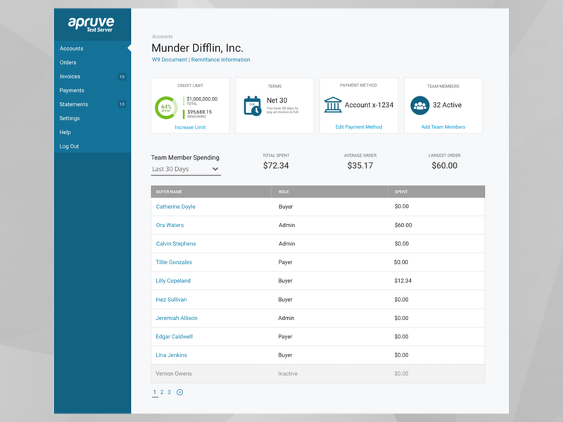 Account Details cards dashboard responsive