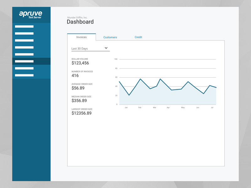 Merchant dashboard invoices
