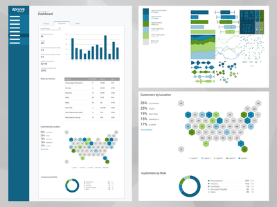 Merchant Dashboard Customers - Rebound highcharts analytics dashboard