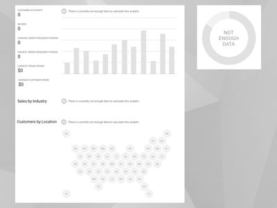 Merchant Dashboard - Edge Case - No Data messaging dashboard analytics