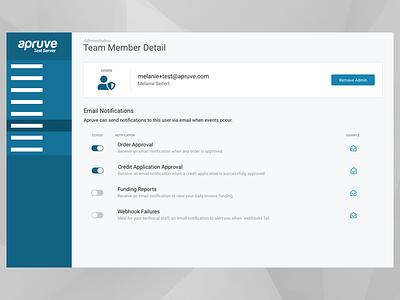 Team Member Notifications settings notifications