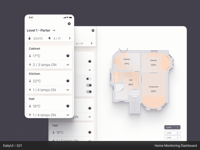 DailyUI :: 021 - Home Monitoring Dashboard 2d dashboard dailyuichallenge ui clear app figma design concept minimal