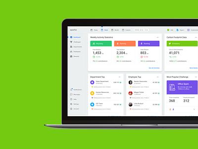 Activity Dashboard dashboard web dashboard
