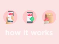 Icons for Zomato treats