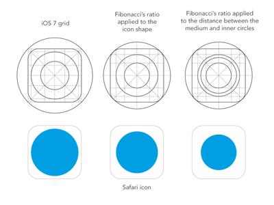 iOS 7 icon Grid ios 7 icon grid fibonacci