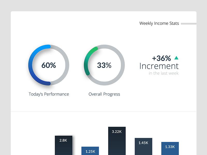 Income Stats UI Design course practice ui course graphs stats design dashboard