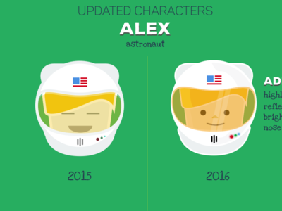 Alex The Astronaut - Character Design