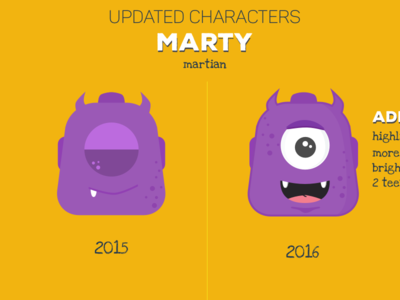 Marty The Martian - Character Design