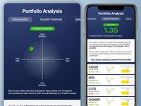 Mobile Portfolio Analysis