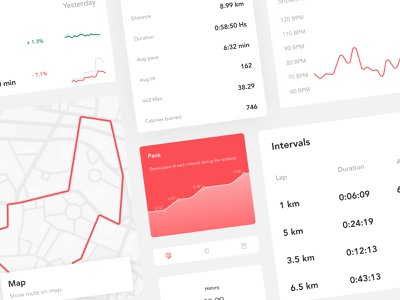 Running App - Components concept library component minimalism ui clean chart fit running app