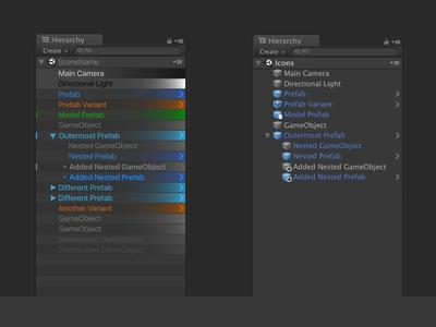 Hierarchy Colouring