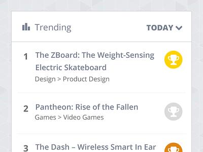 Trending trending website flat clean rank