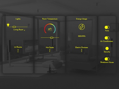 Daily UI 021 : Home Monitoring