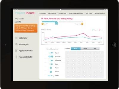 Incare Application ux ui concept design strategy service design
