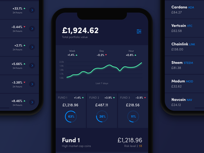 Cryptocurrency Fund Tracker cryptocurrency crypto cryptocurrencies blockchain money funds wallet trading banking ethereum coins bitcoin