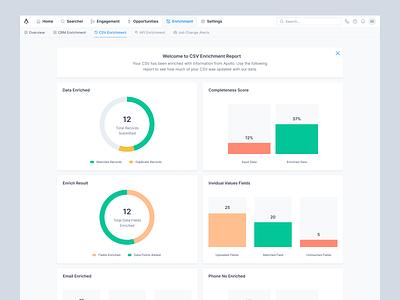 CSV Analytics userinterface ux webapp menu data visualization graphic chart dashboard ui data dashboard