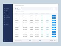 Payment Gateway Dashboard