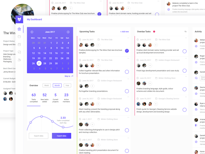 Checkpoint Dashboard and Project Screen