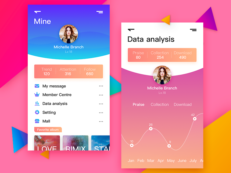 Music 4 data colour app music