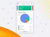 Expense Analysis Mobile