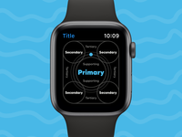 Watch App Grid watchapp app wip grid layout information architecture ux