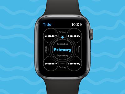Watch App Grid watchapp app wip grid layout information architecture ux