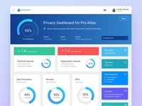 Sureway  Company Dashboard gdpr business smart management privacy policy service clean piechart dashboad