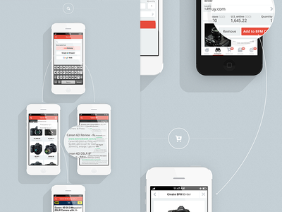comPare Case Study (2013 May) app case study ecommerce flat ui portfolio simple clean ios mock-up e-commerce ux