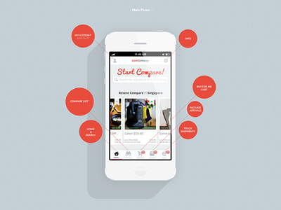 comPare Case Study (2013 May) app case study