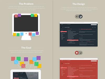 CS Knowledge Base (2013 June) ui dashboard case study presentation color color trend interface flat portfolio web site simple layout