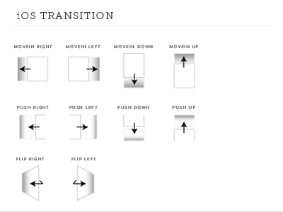 iOS Transition wireframe annotation ios app