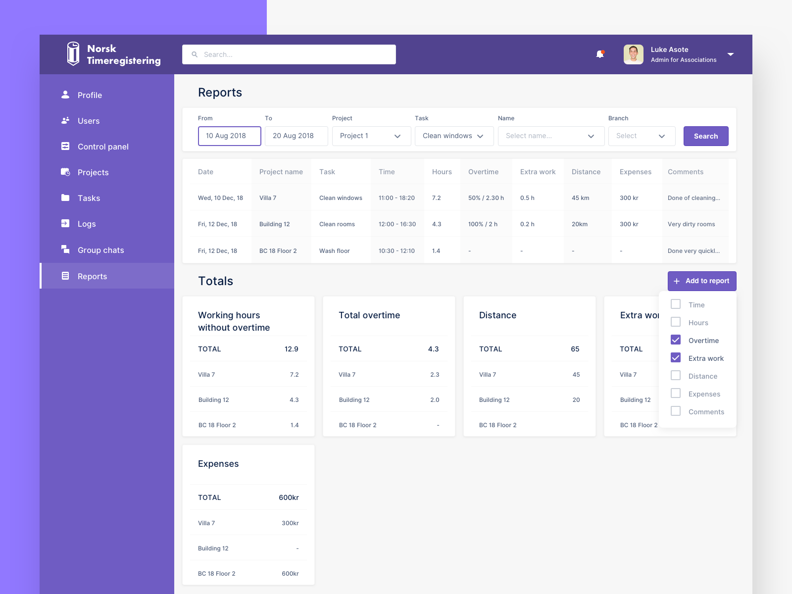 Reports dashboard design concept by Dmitriy Design on Dribbble