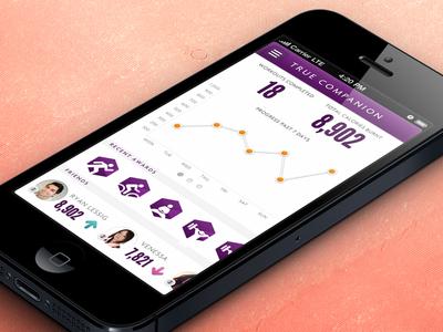 True Fitness App mobile app fitness data graph award achievement social friends calories ranking workout iphone