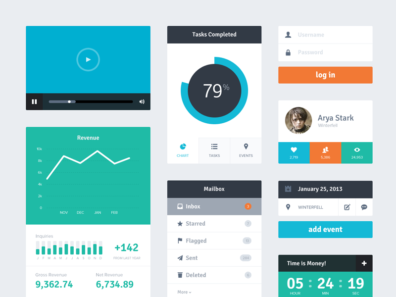Freebie PSD: Flat UI Kit kit flat design clean ui blue green orange grey minimalist flat interface widget simple video player login log in pie chart line chart bar graph freebie free psd navigation menu icon button form profile photoshop mobile