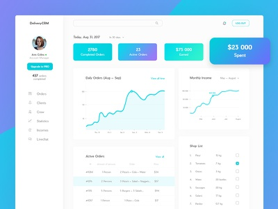 Dashboard for Food Delivery functionality delivery food template ux ui interface dashboard