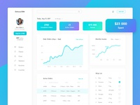 Dashboard for Food Delivery