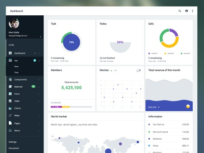 Dashboard Web App Product UI Design