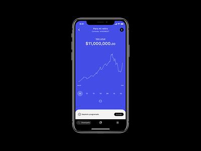 WM fintech ui app design