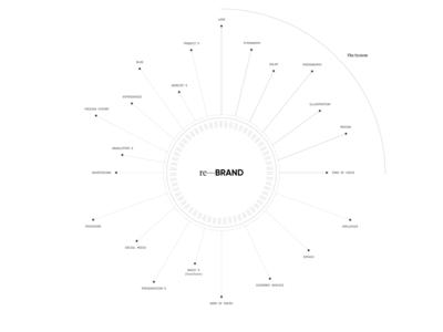 re-Brand