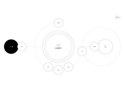 ECSYSTM. diagram