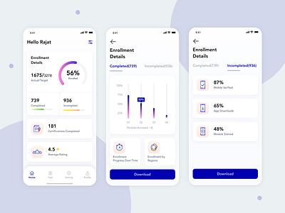 Mobile dashboard for doctors  enrolment and engagement report design analytics dashbaord mobile ui