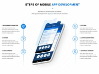 Simple Mobile Service Infographic