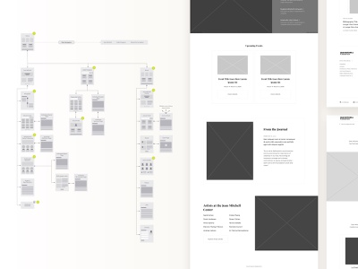 Restructuring Content Organization ia content strategy wireframe sitemap
