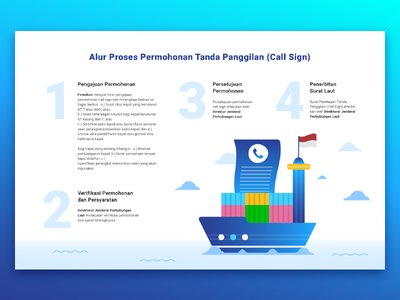 Call Sign Flow sign call ship infographic poster illustration