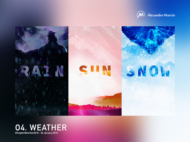 Weather Wallpaper graphic new year snow sun rain photoshop wallpaper weather