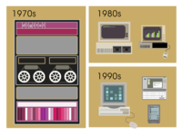 Computers Through The Decades