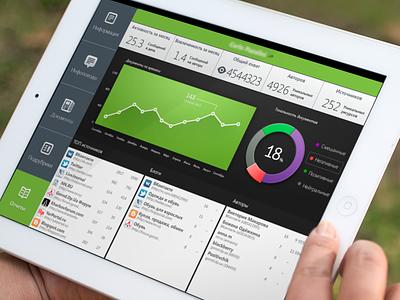 Dashboard dashboard admin monitoring graph seo social